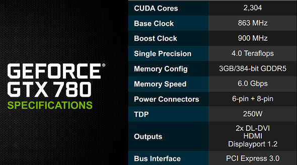 GeForce-GTX-780-Specs - Hardware Roundup